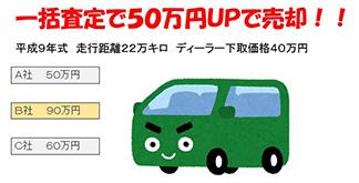 一括査定で50万円UPで売却
